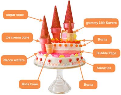 castlecake jpg